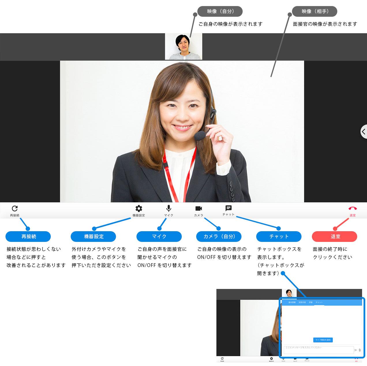 Web面接画面の見方
